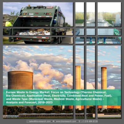 Europe Waste to Energy Market - Analysis and Forecast, 2018-2023: Focus on Technology (Thermo Chemical, Bio Chemical), Application (Heat, Electricity, Combined Heat and Power, Fuel), and Waste Type (Municipal Waste, Medical Waste, Agricultural Waste)