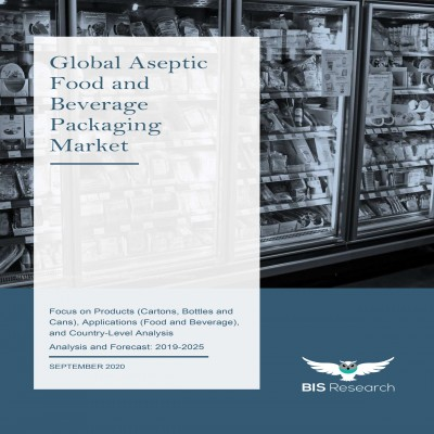 Global Aseptic Food and Beverage Packaging Market: Focus on Products (Cartons, Bottles and Cans), Applications (Food and Beverage), and Country-Level Analysis - Analysis and Forecast, 2019-2025