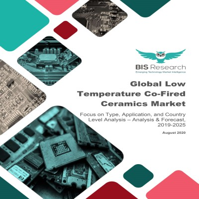 Global Low Temperature Co-Fired Ceramics Market: Focus on Type, Application, and Country Level Analysis – Analysis & Forecast, 2019-2025