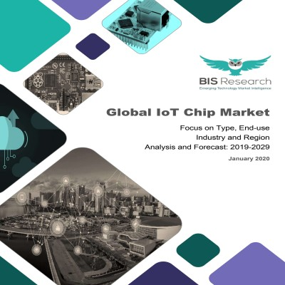 Global IoT Chip Market: Focus on Type, End-use Industry and Region – Analysis and Forecast, 2019-2029