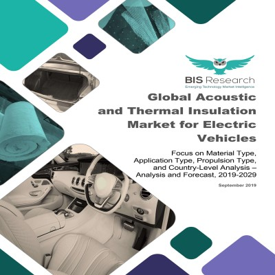 Global Acoustic and Thermal Insulation Market for Electric Vehicles – Analysis and Forecast, 2019-2029: Focus on Material Type, Application Type, Propulsion Type, and Country-Level Analysis