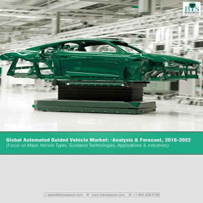 Global Automated Guided Vehicle Market - Analysis & Forecast, 2016-2022: (Focus on Major Vehicle Types, Guidance Technologies, Applications & Industries)
