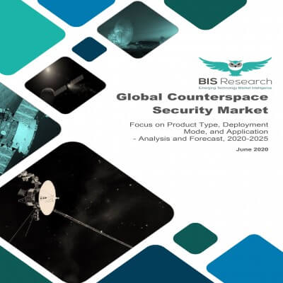 Global Counterspace Security Market - Analysis and Forecast, 2020-2025: Focus on Product Type, Deployment Mode, and Application
