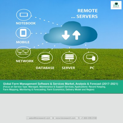 Global Farm Management Software & Services Market - Analysis & Forecast (2017-2021): (Focus on Service Type- Managed, Maintenance & Support Services, Applications- Record Keeping, Farm Mapping, Monitoring & Forecasting, Farm Economics, Delivery Model and Region)