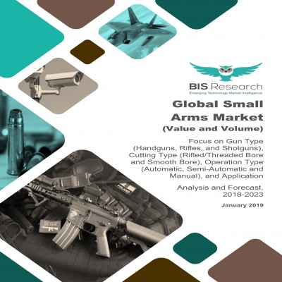Global Small Arms Market - Analysis and Forecast, 2018-2023: Focus on Gun Type (Handguns, Rifles, and Shotguns) Cutting Type (Rifled/Threaded Bore and Smooth Bore), Operation Type (Automatic, Semi-Automatic and Manual), and Application