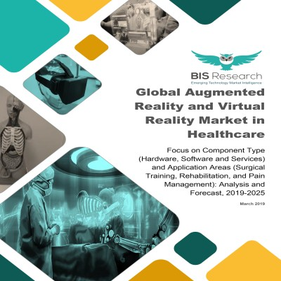 Global Augmented Reality and Virtual Reality Market in Healthcare; Focus on Component Type (Hardware, Software and Services) and Application Areas (Surgical Training, Rehabilitation, and Pain Management): Analysis and Forecast, 2019-2025