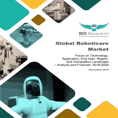 Global Roboticare Market – Analysis and Forecast, 2019-2029: Focus on Technology, Application, End User, Region, and Competitive Landscape