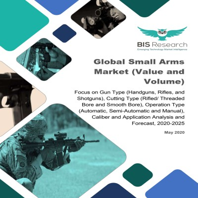 Global Small Arms Market (Value and Volume) - Analysis and Forecast, 2020-2025: Focus on Gun Type (Handguns, Rifles, and Shotguns), Cutting Type (Rifled/ Threaded Bore and Smooth Bore), Operation Type (Automatic, Semi-Automatic and Manual), Caliber and Application