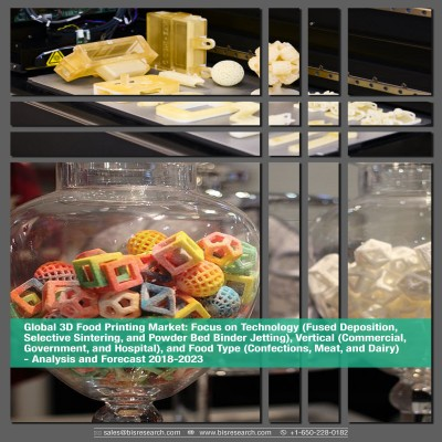 Global 3D Food Printing Market - Analysis and Forecast 2018-2023: Focus on Technology (Fused Deposition, Selective Sintering, and Powder Bed Binder Jetting), Vertical (Commercial, Government, and Hospital), and Food Type (Confections, Meat, and Dairy)