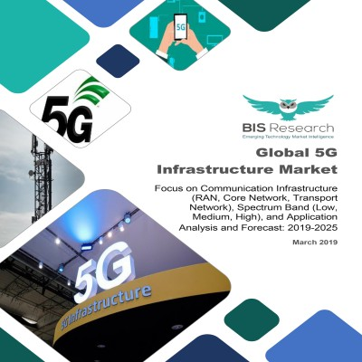 Global 5G Infrastructure Market - Analysis and Forecast, 2019-2025: Focus on Communication Infrastructure (RAN, Core Network, Transport Network), Spectrum Band (Low, Medium, High), and Application