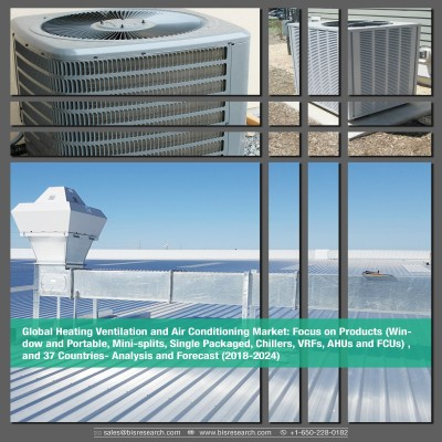 Global Heating Ventilation and Air Conditioning Market: Focus on Products (Window and Portable, Mini-splits, Single Packaged, Chillers, VRFs, AHUs and FCUs) , and 37 Countries- Analysis and Forecast (2018-2024)