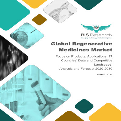 Global Regenerative Medicines Market: Focus on Products, Applications, 17 Countries' Data and Competitive Landscape - Analysis and Forecast, 2020-2030