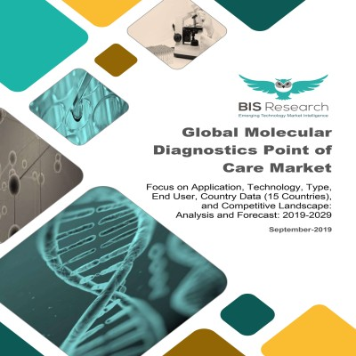 Global Molecular Diagnostics Point of Care Market: Focus on Application, Technology, Type, End User, Country Data (15 Countries), and Competitive Landscape – Analysis and Forecast, 2019-2029
