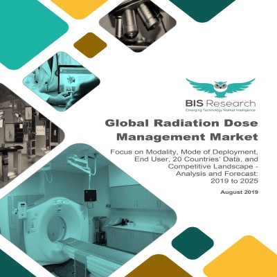 Global Radiation Dose Management Market: Focus on Modality, Mode of Deployment, End User, 20 Countries Data, and Competitive Landscape – Analysis and Forecast, 2019-2025
