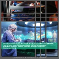 Global Augmented Reality and Mixed Reality Market