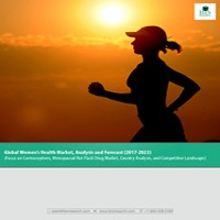 Global Women's Health Market