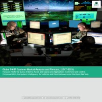 Global C4ISR Systems Market