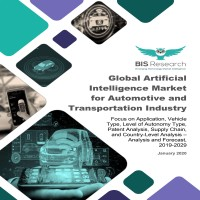 Global Artificial Intelligence Market for Automotive and Transportation Industry