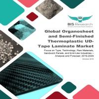 Global Organosheet and Semi-Finished Thermoplastic UD-Tape Laminate Market