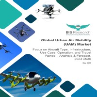 Global Urban Air Mobility (UAM) Market