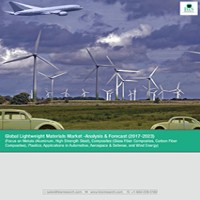 Global Lightweight Materials Market -Analysis & Forecast (2017-2023) (Focus on Metals (Aluminum, High Strength Steel), Composites (Glass Fiber Composites, Carbon Fiber Composites), Plastics; Applications in Automotive, Aerospace & Defense, and Wind Energy)