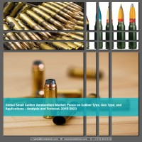 Global Small Caliber Ammunition Market