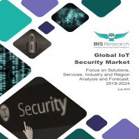 Global IoT Security Market