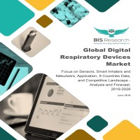 Global Digital Respiratory Devices Market