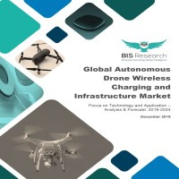 Global Autonomous Drone Wireless Charging and Infrastructure Market