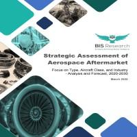 Strategic Assessment of Aerospace Aftermarket