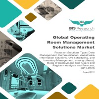 Global Operating Room Management Solutions Market