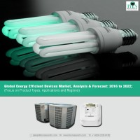 Global Energy Efficient Devices Market