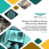 Global In-Silico Drug Discovery Market