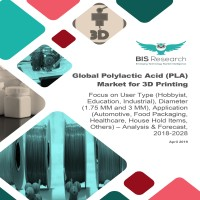 Global Polylactic Acid (PLA) Market for 3D Printing