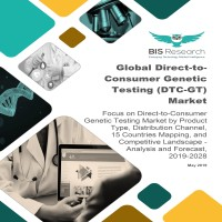 Global Direct-to-Consumer Genetic Testing Market