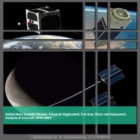 Global Nano Satellite Market