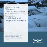 Acoustic and Thermal Insulation Market for Electric Vehicles - A Global and Regional Analysis