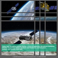 Global High-throughput Satellite Market