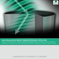 Global Metamaterials Market- Analysis & Forecasts- 2016 to 2022 (Focus on Electromagnetic, Terahertz, Photonic; Antennas, Superlens, Cloaking Devices, Absorbers; Applications in Telecommunication, Medical Instrumentation, Aerospace & Defense, Optics, Sensing)