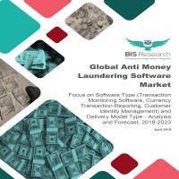 Global Anti Money Laundering Software Market