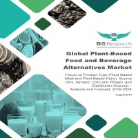 Global Plant-Based Food & Beverages Alternatives Market