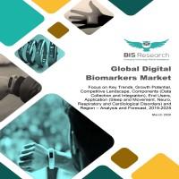 Digital Biomarkers Market