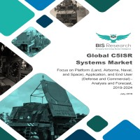 Global C5ISR Systems Market