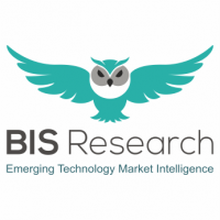 bis-research