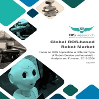 Global ROS-Based Robot Market