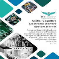 Global Cognitive Electronic Warfare System Market