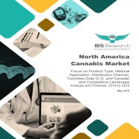 North America Cannabis Market
