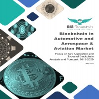 Blockchain in Automotive and Aerospace & Aviation Market