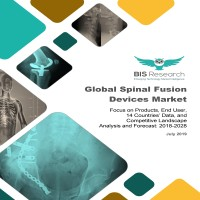 Global Spinal Fusion Devices Market