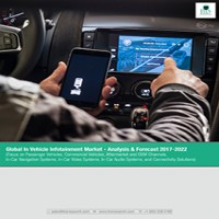 Global In-Vehicle Infotainment Market, Analysis & Forecast, 2017 – 2022; Focus on In-Car Navigation, In-Car Audio Systems, In-Car Video Systems, & In-Car Connectivity Solutions for Passenger and Commercial Vehicles by OE and Aftermarket Channels